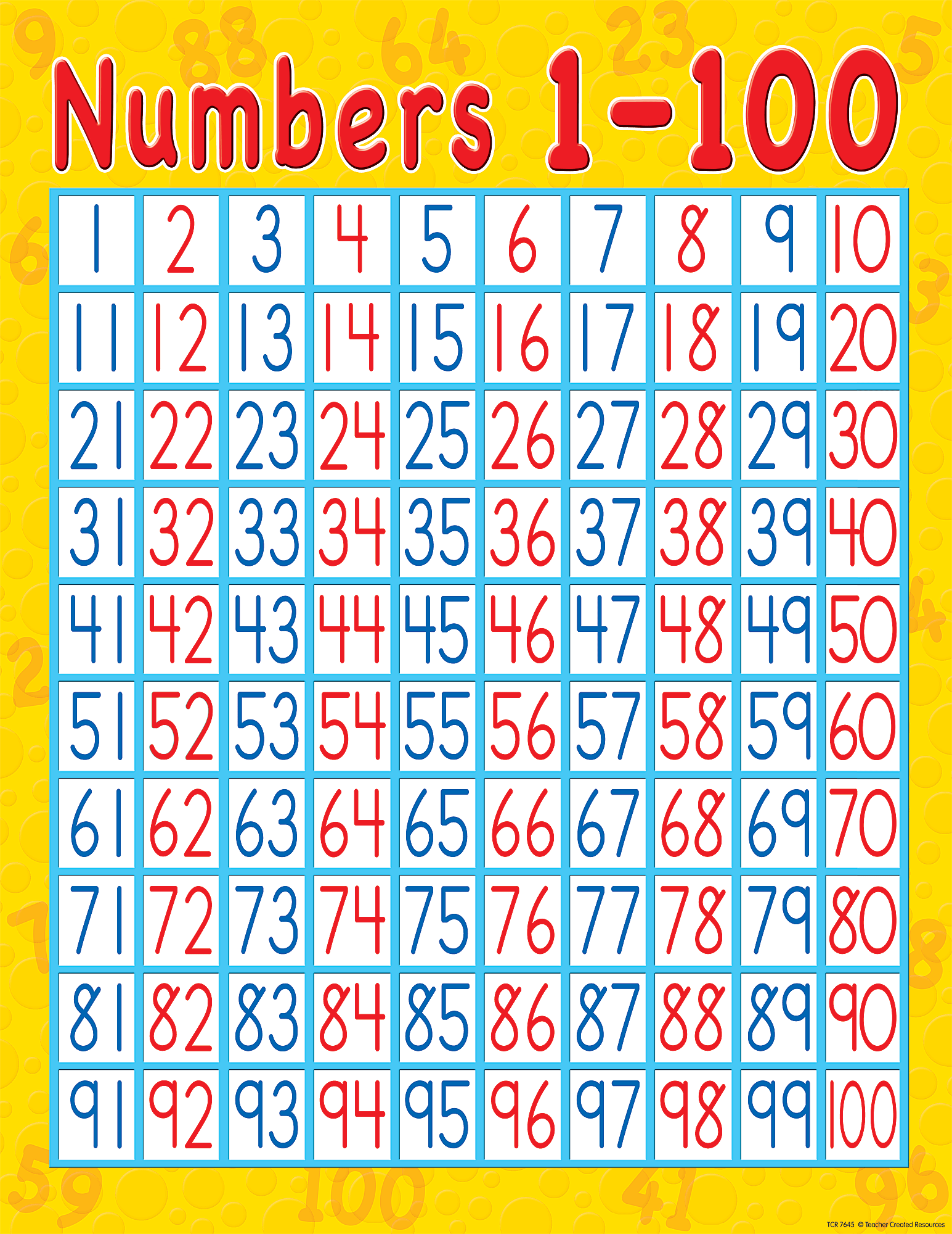 Numbers 1 100 Chart