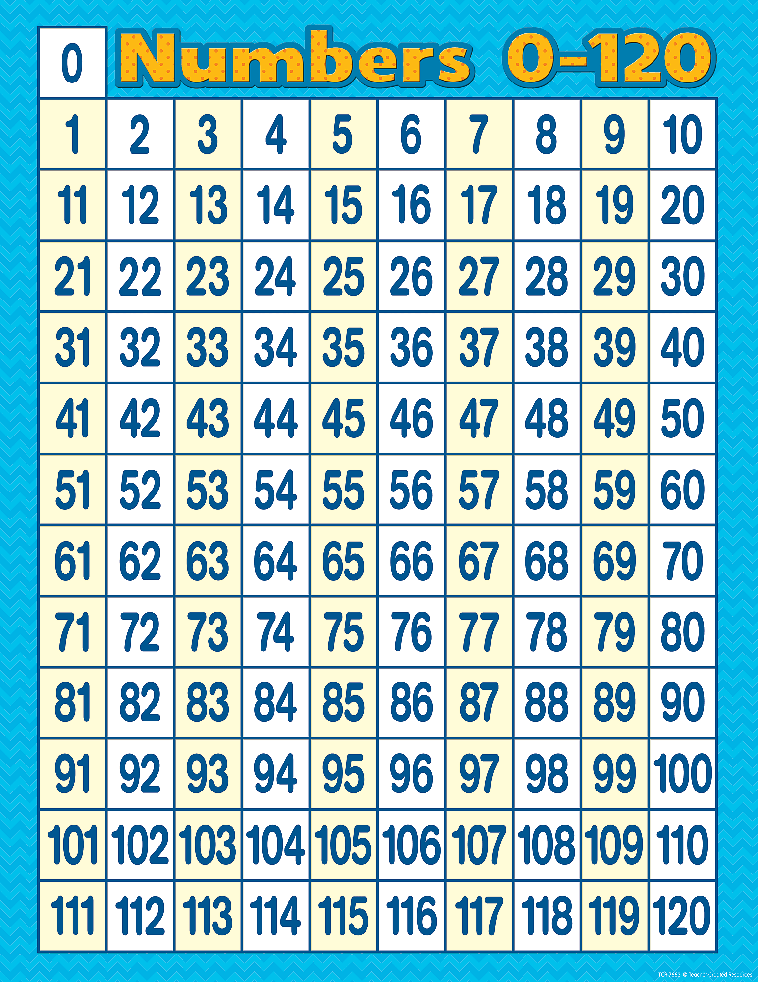 Numbers 0 120 Chart