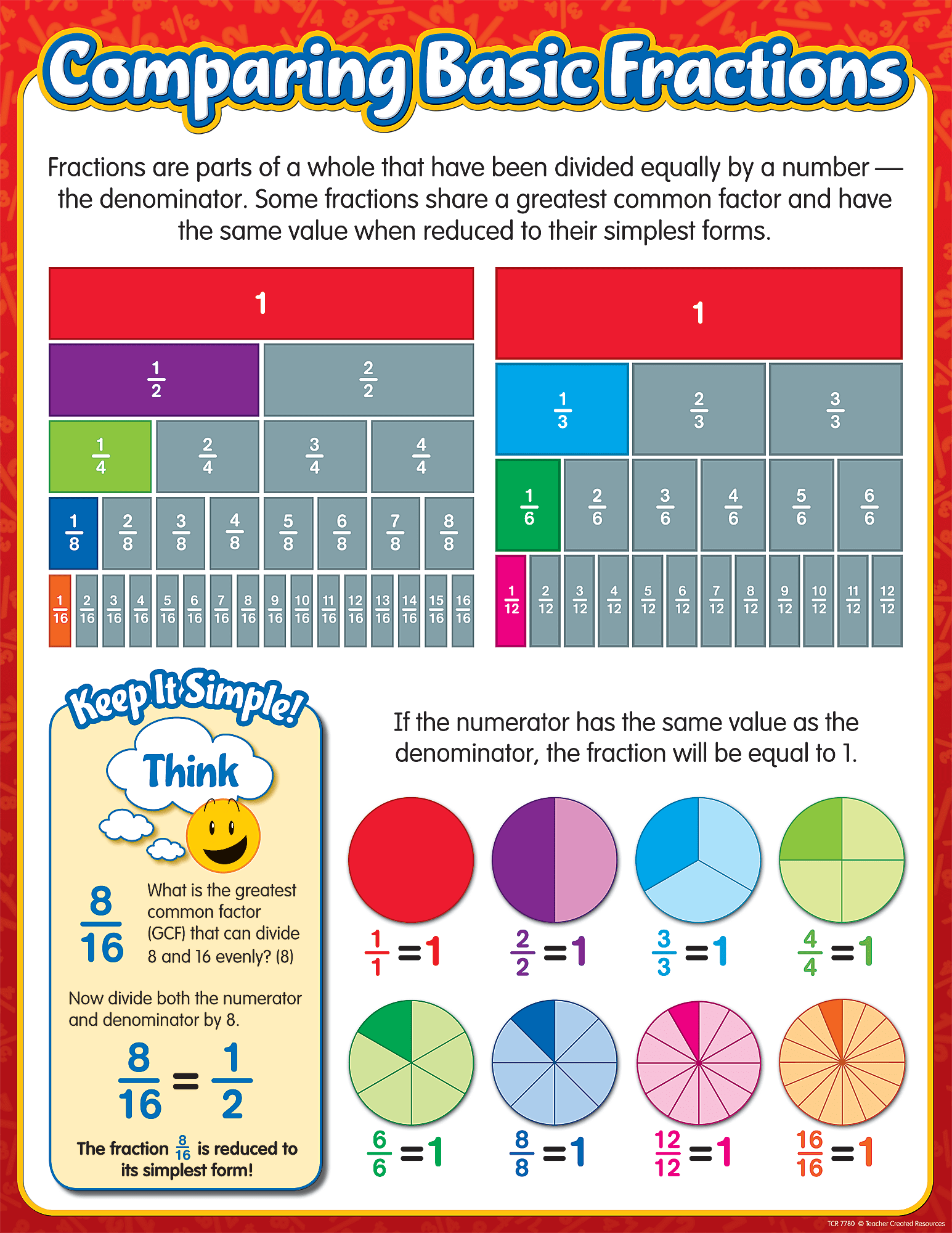 Comparing Basic Fractions Chart