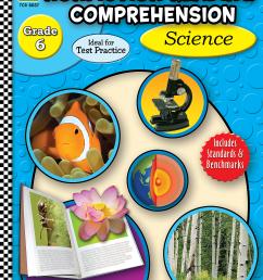 Nonfiction Reading Comprehension: Science [ 2000 x 1543 Pixel ]