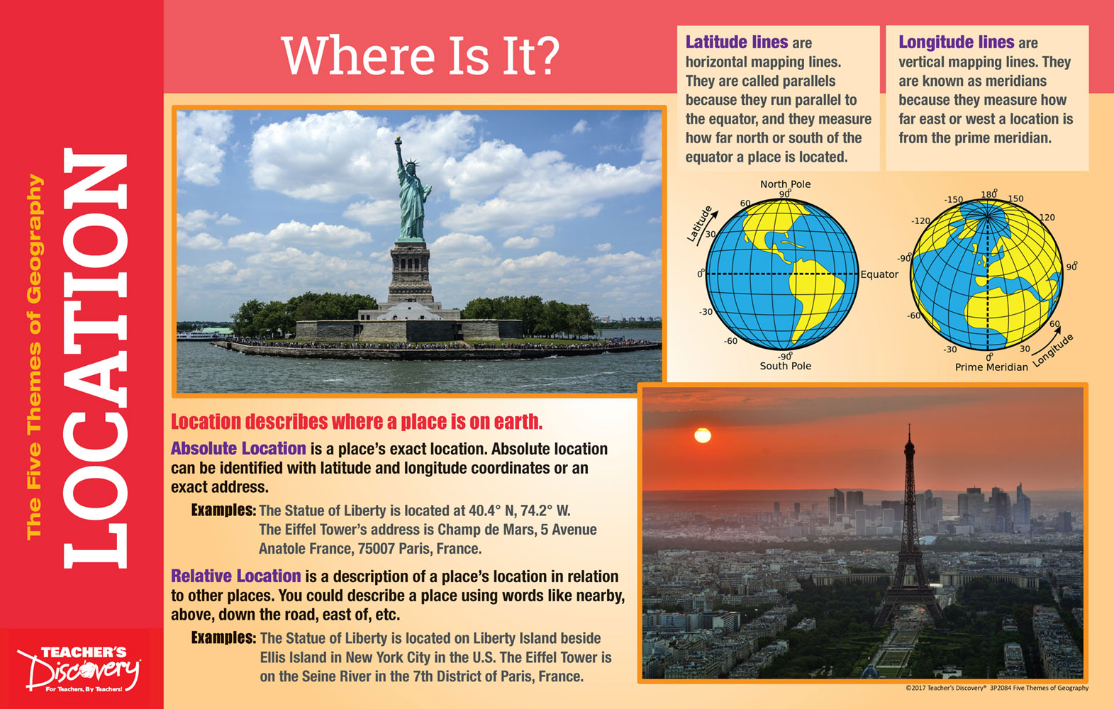 Five Themes Of Geography Chart Set Posters Amp Charts