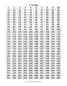 to numbers chart single page rh teachersprintables net number grid printable also shamore