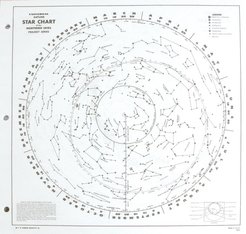 Scott Resources & Hubbard Scientific Star Charts: North