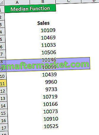 Cara Mencari Median Di Excel : mencari, median, excel, MEDIAN, Dalam, Excel, (Formula,, Contoh), Bagaimana, Menggunakan, Fungsi, MEDIAN?