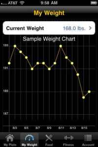 Calorie Tracker iPhone App