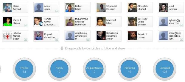 TechGainer chief editor Rijans's circles