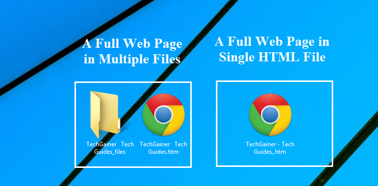 Save a Webpage to a Single HTML File in Chrome using SingleFile Extension