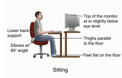 Sitting Posture And Computer Posture