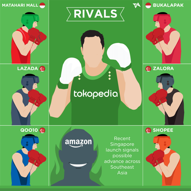 Tokopedia profile - August 2017