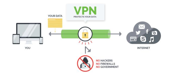 VPN Data