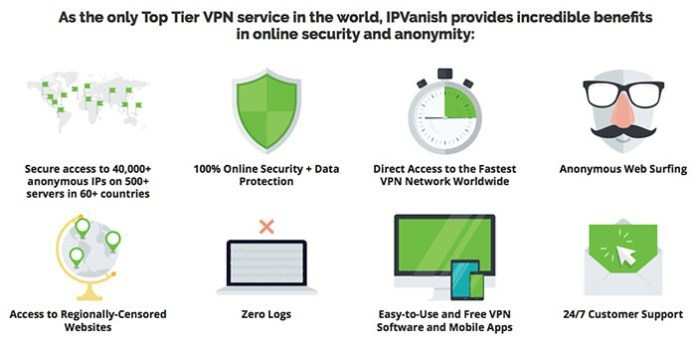 New Kodi Addons - VPN