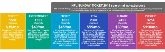 directv-packages