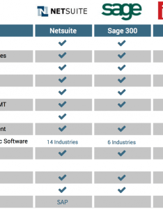 Erp software comparison midmarket also best vendors reviews and rh technologyadvice