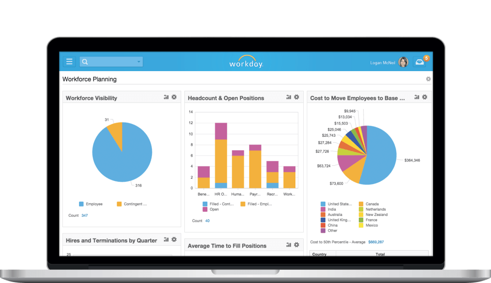 medium resolution of workday hcm interface with intuitive graphs