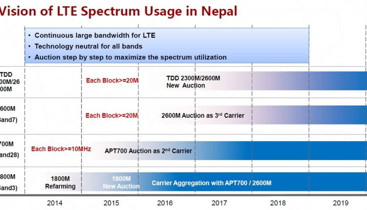Initiating 4G Adoption in Nepal, Vision of LTE Spectrum usage in Nepal by Huawei