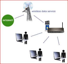 Wireless Internet Service WiFi Providers in Nepal - review