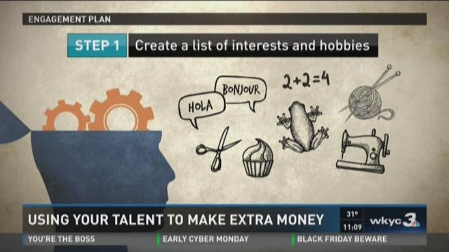 How To Use Your Talent To Make Extra Money