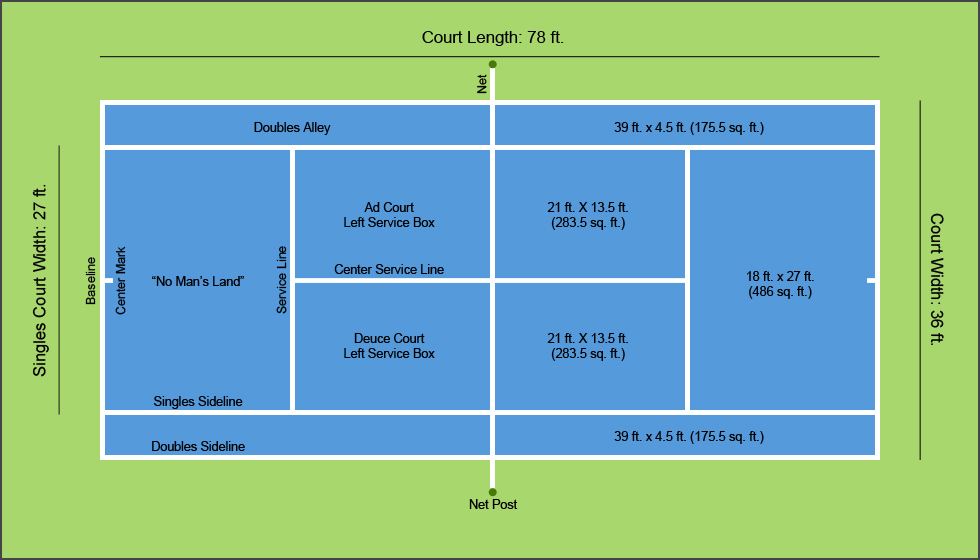 measurement of tennis court with diagram 04 ford f250 radio wiring a dimensions layout
