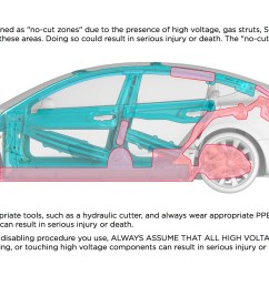 tesla model 3 emergency response guide provides in depth look at vehicle chassis and composition [ 2036 x 1110 Pixel ]