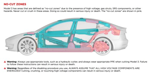 small resolution of tesla model 3 emergency response guide provides in depth look at vehicle chassis and composition
