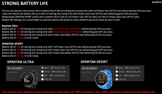 suunto-spartan-Battery-Life