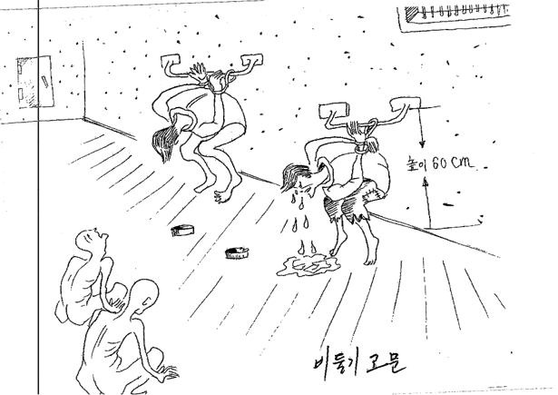 North Korea's Horrors, as Shown by One Defector's Drawings