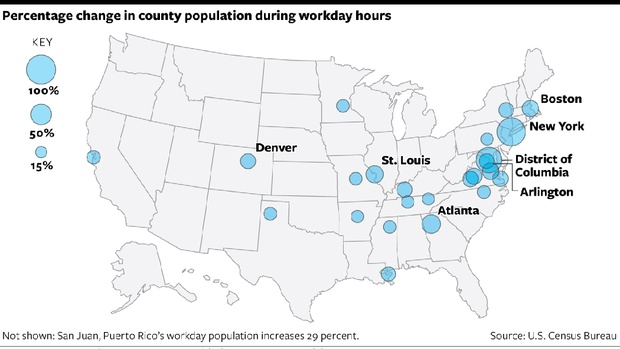 Manhattan's and D.C.'s Populations Nearly Double Every Day
