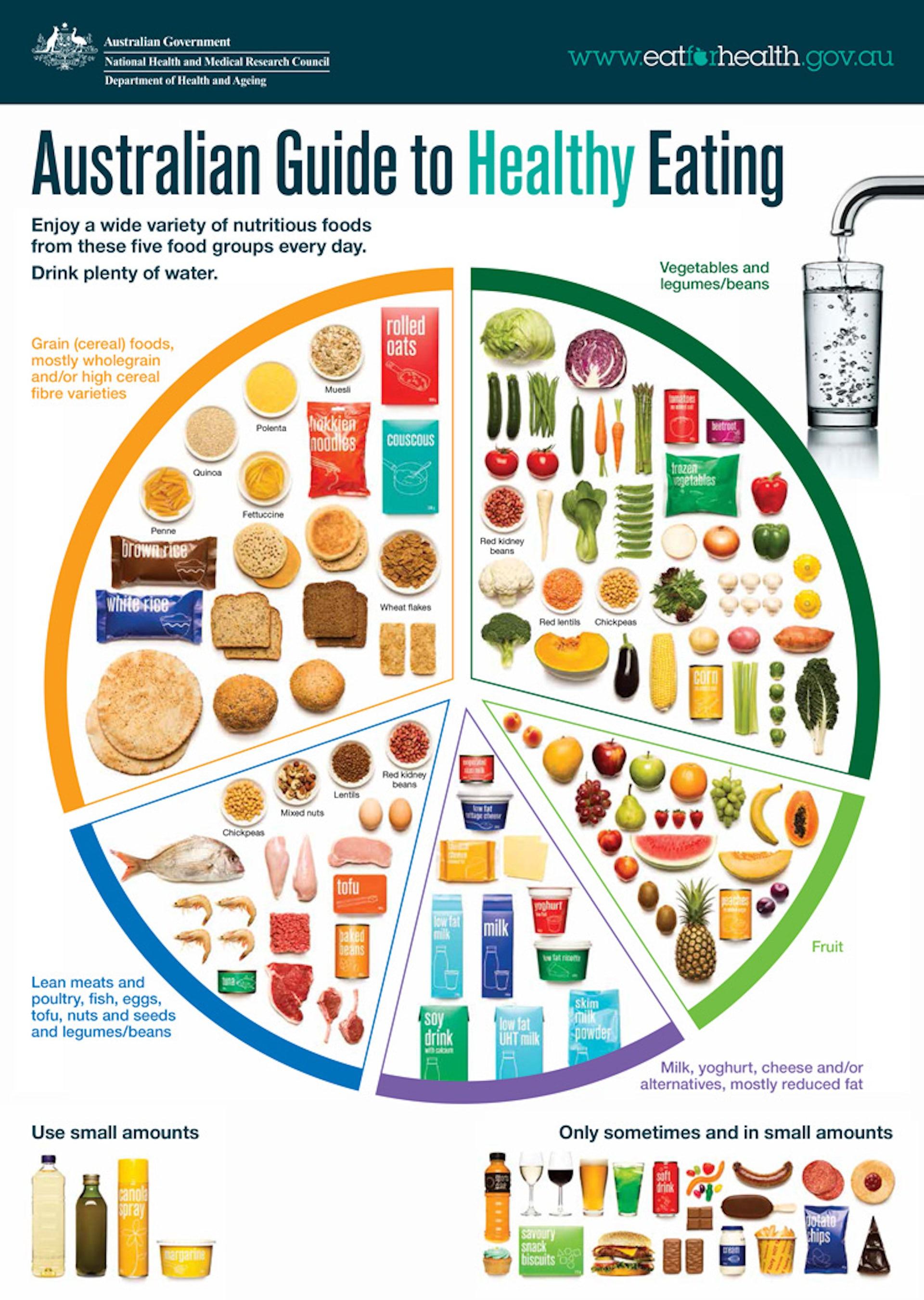 a healthy diet is cheaper than junk food but good still