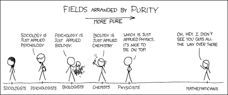 Philosopher is out of frame on far right. xkcd