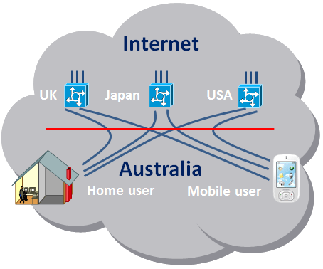 Explainer What Is A Virtual Private Network VPN ?