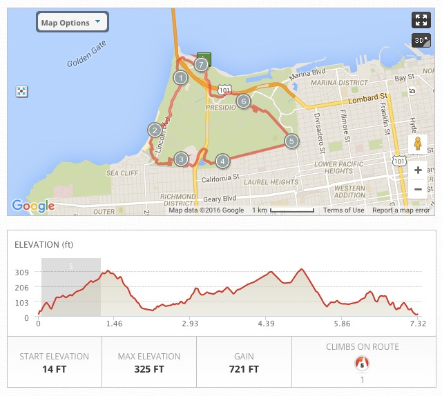 San Franciscos Best Running Routes Mapped