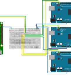 see this example below of a single raspberry pi master controlling three arduino mega 2560s over i2c  [ 3024 x 2088 Pixel ]