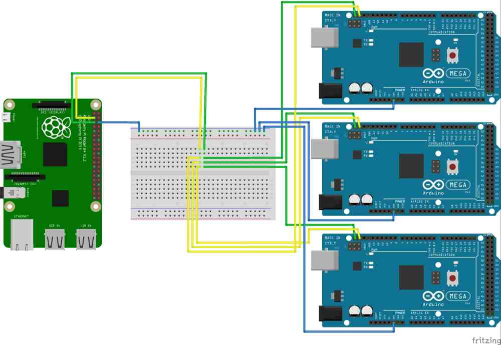 medium resolution of see this example below of a single raspberry pi master controlling three arduino mega 2560s over i2c