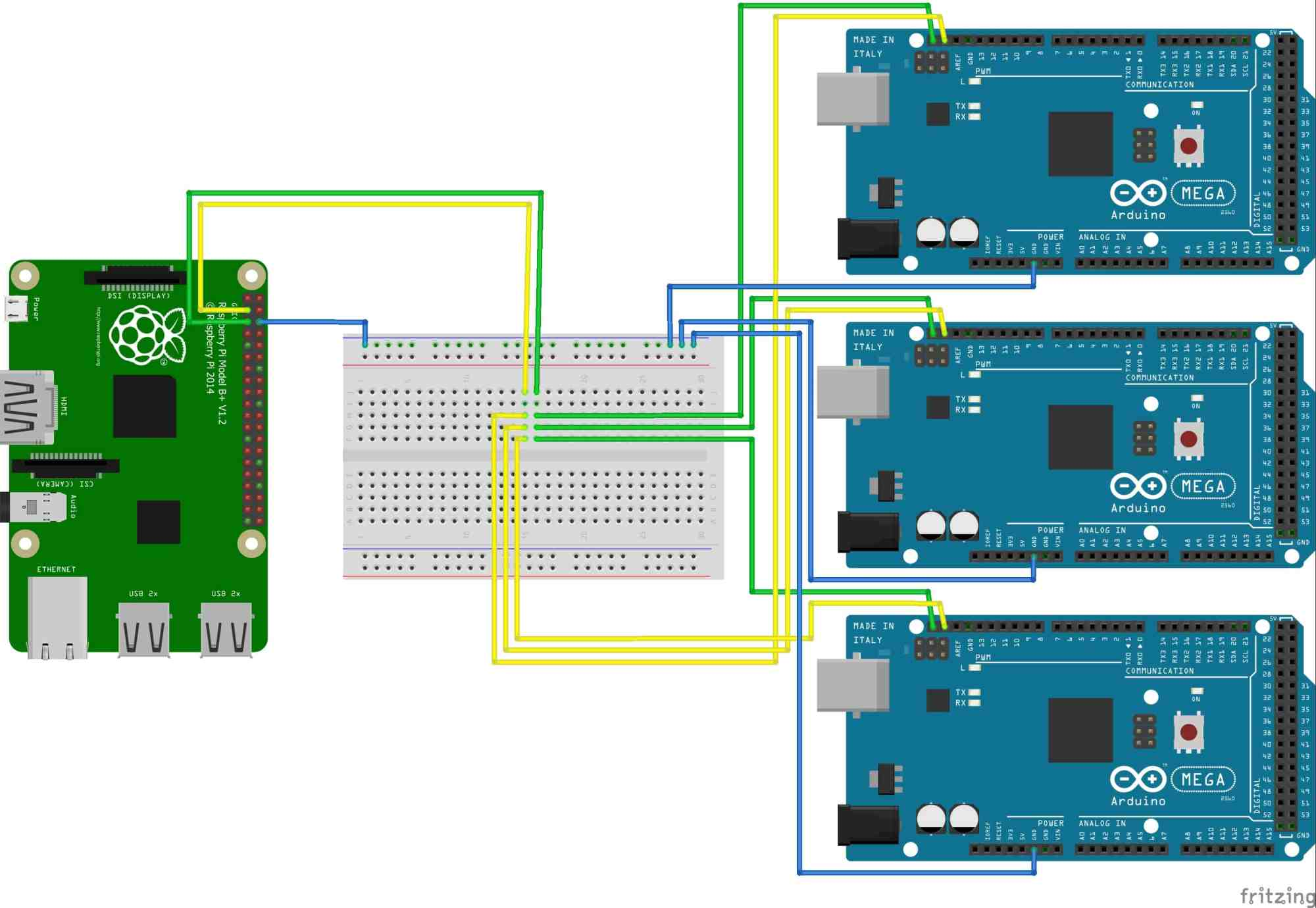 hight resolution of see this example below of a single raspberry pi master controlling three arduino mega 2560s over i2c