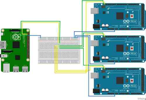 small resolution of see this example below of a single raspberry pi master controlling three arduino mega 2560s over i2c