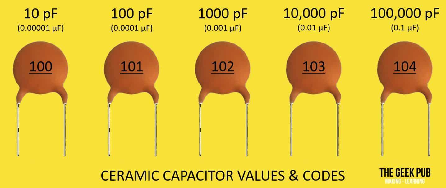 Capacitor 103 Ceramic