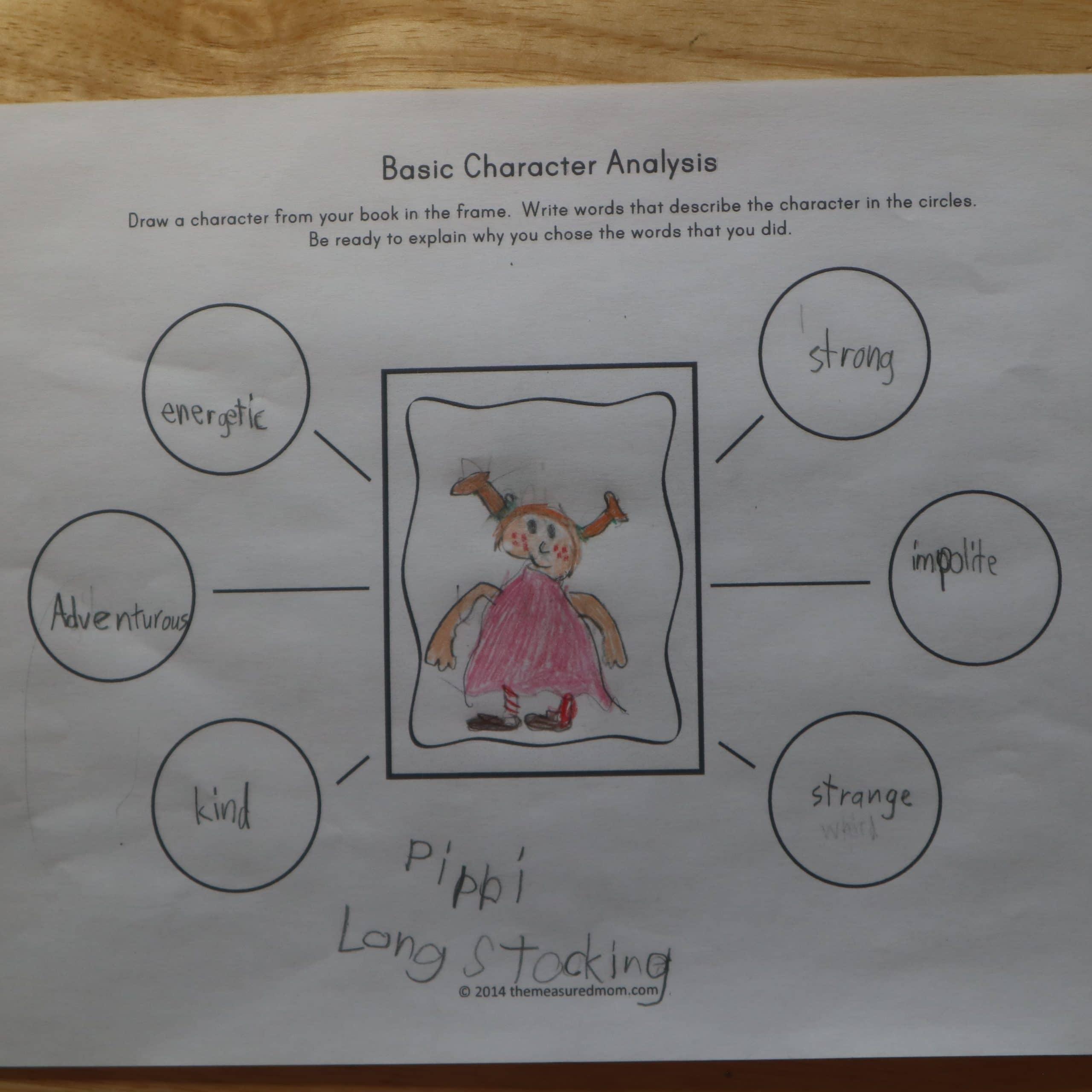 Characterysis Worksheet