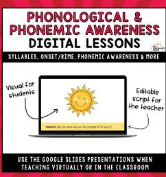 Phonological \u0026 Phonemic Awareness Teaching Slides - The Measured Mom [ 900 x 900 Pixel ]