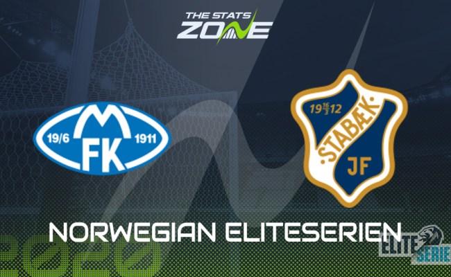 2020 Norwegian Eliteserien Brann Vs Rosenborg Preview