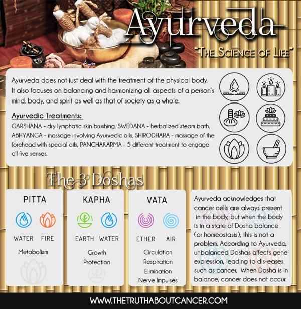 Benefit Ayurvedic Treatment Cancer