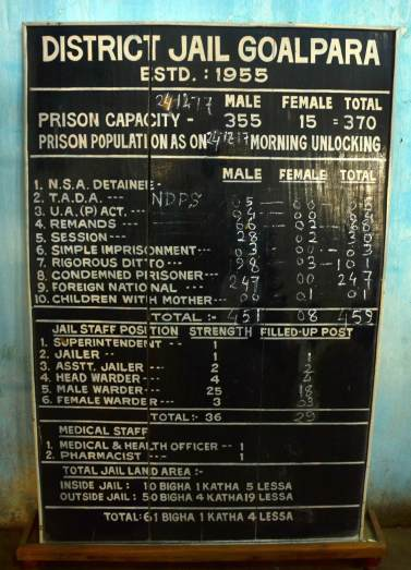 The notice board in the office of the jail superintendent of the Goalpara district jail that houses the Goalpara detention centre. It clearly shows how overburdened the jail is in terms of capacity. Credit: Abdul Ghani