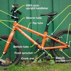 Bike Parts Diagram Diagramming Adjectives With Two The Best First Pedal Reviews By Wirecutter A New