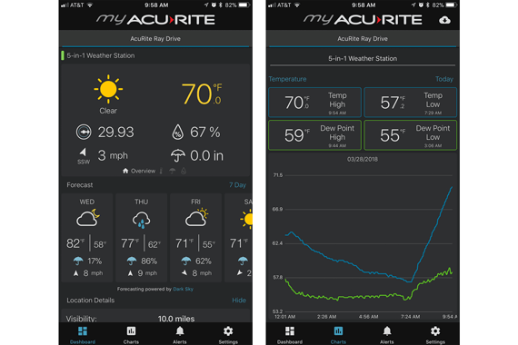 The Best Home Weather Stations Reviews by Wirecutter  A