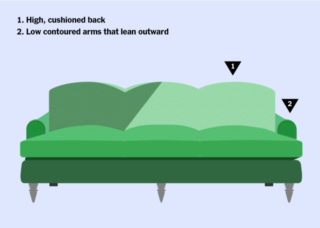 sofa buying guide: reviewswirecutter | a new york times company