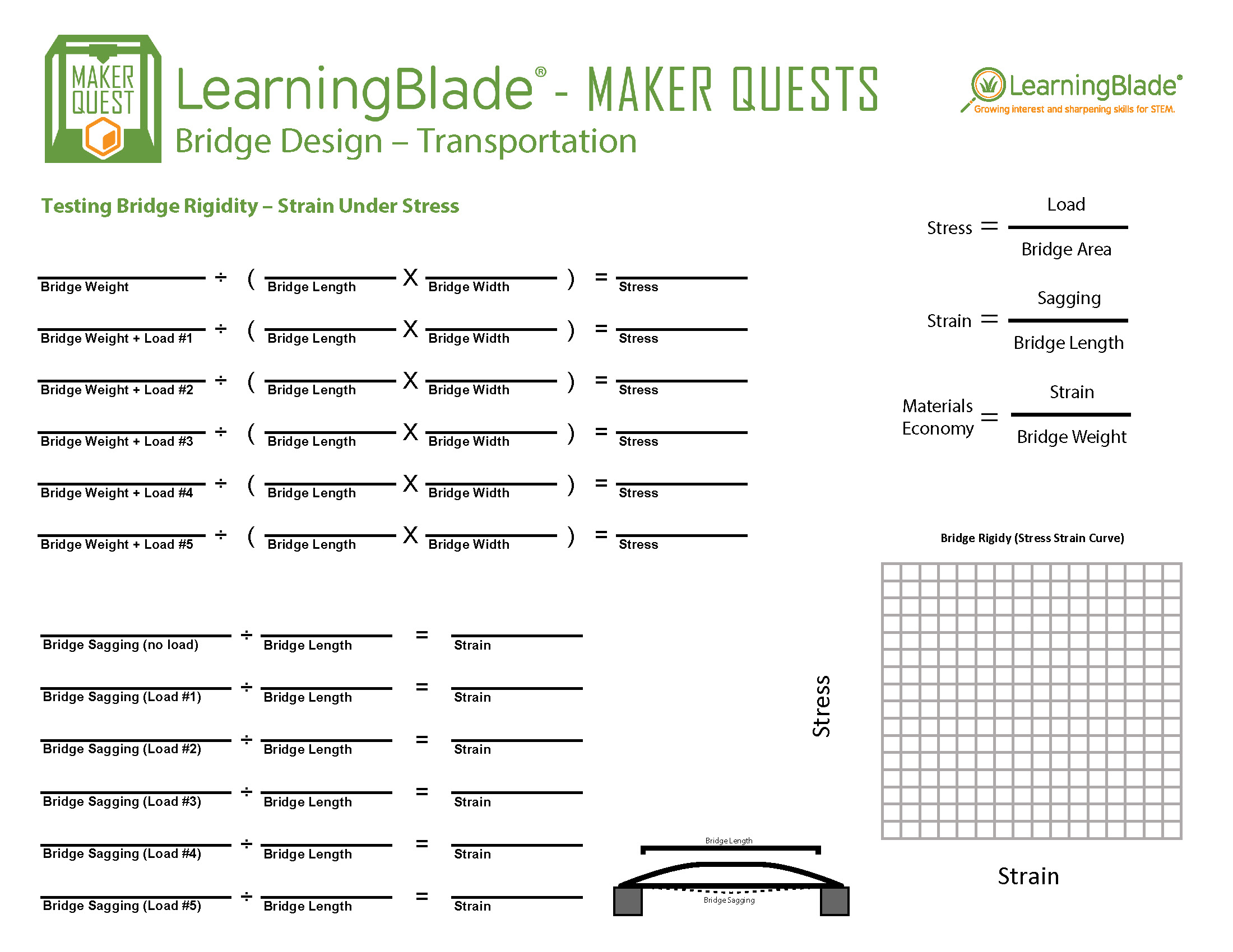 Learning Blade 3d Maker Quest