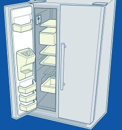 mini fridge defrost timer wiring diagram [ 1024 x 1237 Pixel ]