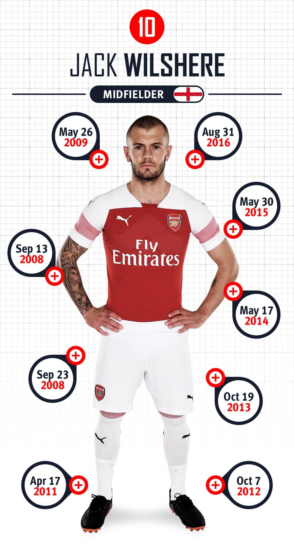 Kit Dls Arsenal : arsenal, Arsenal, Dream, League