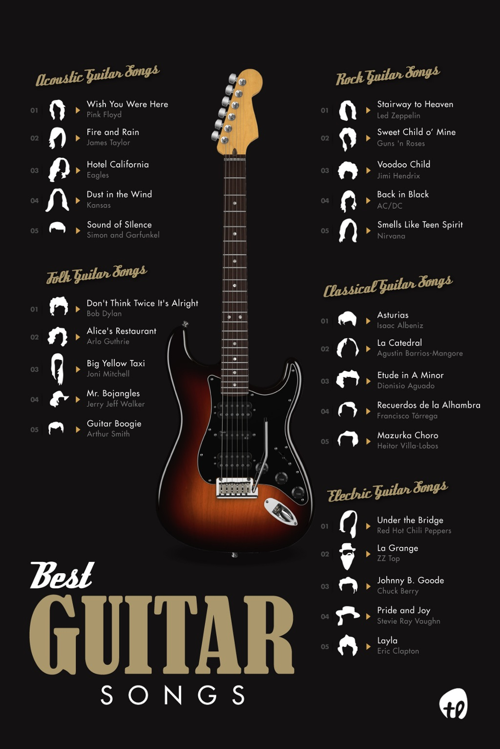 the 50 best guitar