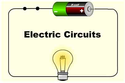 Electrical Energy Welcome To Miss Cuje's Science Class!