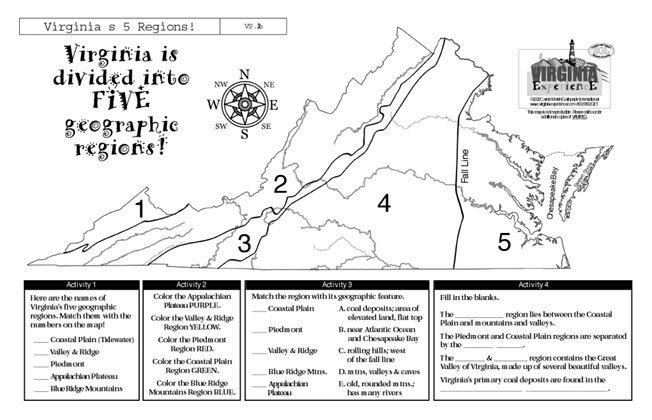 Appalachian plateau, Valley and Ridge, Blue Ridge, Pied